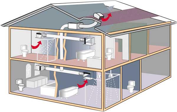 Вентиляция в одноэтажном частном доме своими руками схема 18
